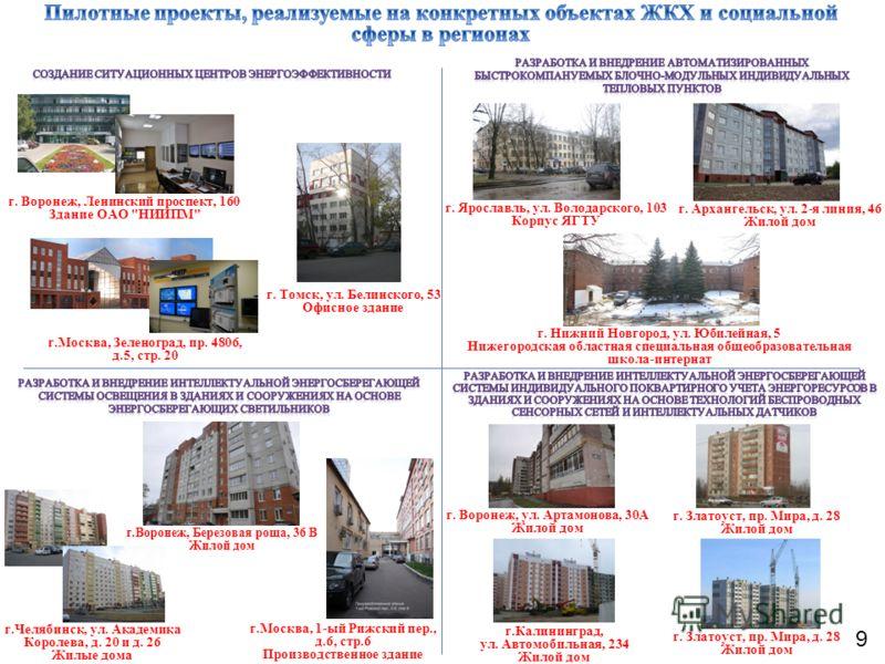 г. Воронеж, Ленинский проспект, 160 Здание ОАО