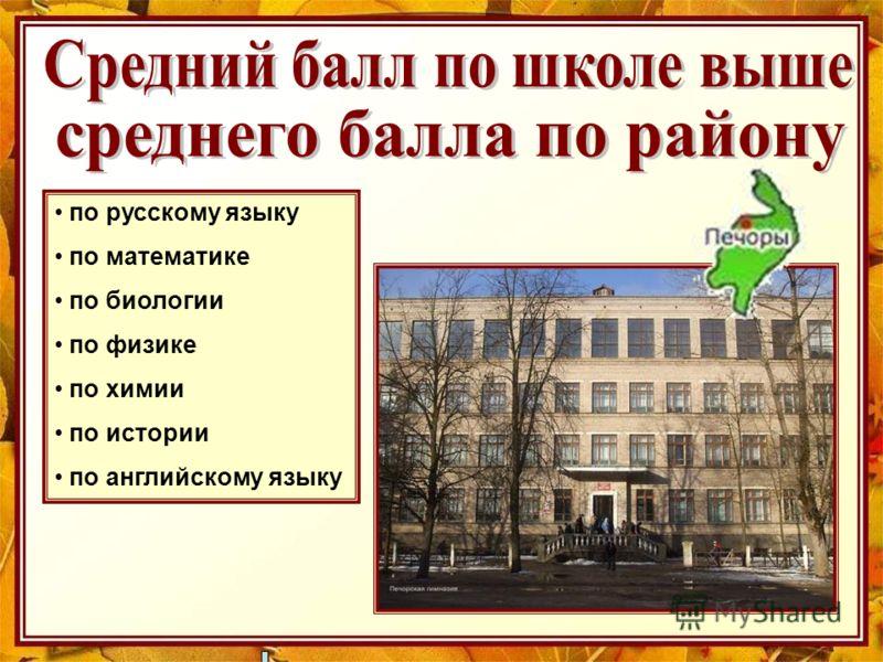 по русскому языку по математике по биологии по физике по химии по истории по английскому языку
