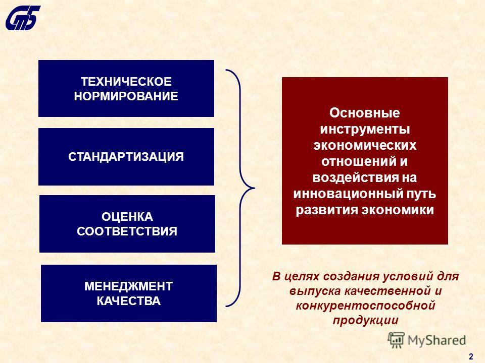 ТЕХНИЧЕСКОЕ НОРМИРОВАНИЕ СТАНДАРТИЗАЦИЯ ОЦЕНКА СООТВЕТСТВИЯ МЕНЕДЖМЕНТ КАЧЕСТВА Основные инструменты экономических отношений и воздействия на инновационный путь развития экономики В целях создания условий для выпуска качественной и конкурентоспособно