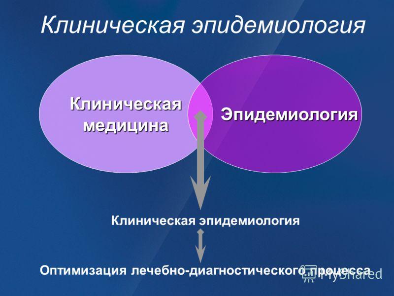 Клиническая эпидемиология Клиническаямедицина Эпидемиология Клиническая эпидемиология Оптимизация лечебно-диагностического процесса
