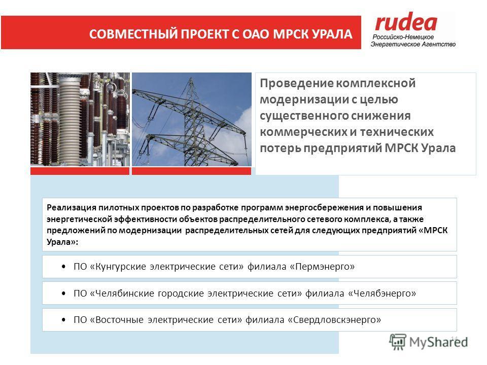 Реализация пилотных проектов по разработке программ энергосбережения и повышения энергетической эффективности объектов распределительного сетевого комплекса, а также предложений по модернизации распределительных сетей для следующих предприятий «МРСК