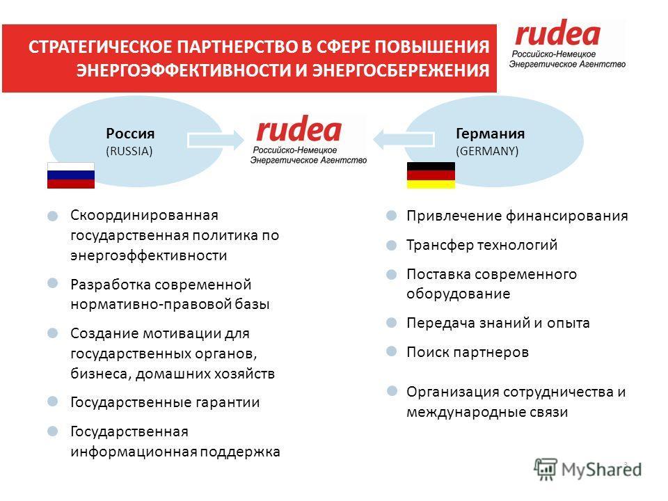 3 Россия (RUSSIA) Германия (GERMANY) Скоординированная государственная политика по энергоэффективности Разработка современной нормативно-правовой базы Создание мотивации для государственных органов, бизнеса, домашних хозяйств Государственные гарантии