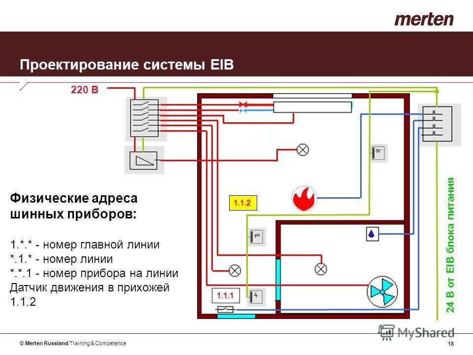 © Merten Russland Training & Competence 18 Проектирование системы EIB Физические адреса шинных приборов: 1.*.* - номер главной линии *.1.* - номер линии *.*.1 - номер прибора на линии Датчик движения в прихожей 1.1.2 24 В от EIB блока питания 220 В 1