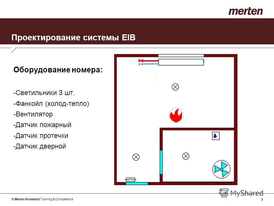 © Merten Russland Training & Competence 3 Проектирование системы EIB Оборудование номера: -Светильники 3 шт. -Фанкойл (холод-тепло) -Вентилятор -Датчик пожарный -Датчик протечки -Датчик дверной