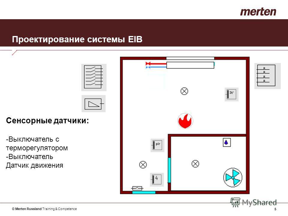 © Merten Russland Training & Competence 5 Проектирование системы EIB Сенсорные датчики: -Выключатель с терморегулятором -Выключатель Датчик движения