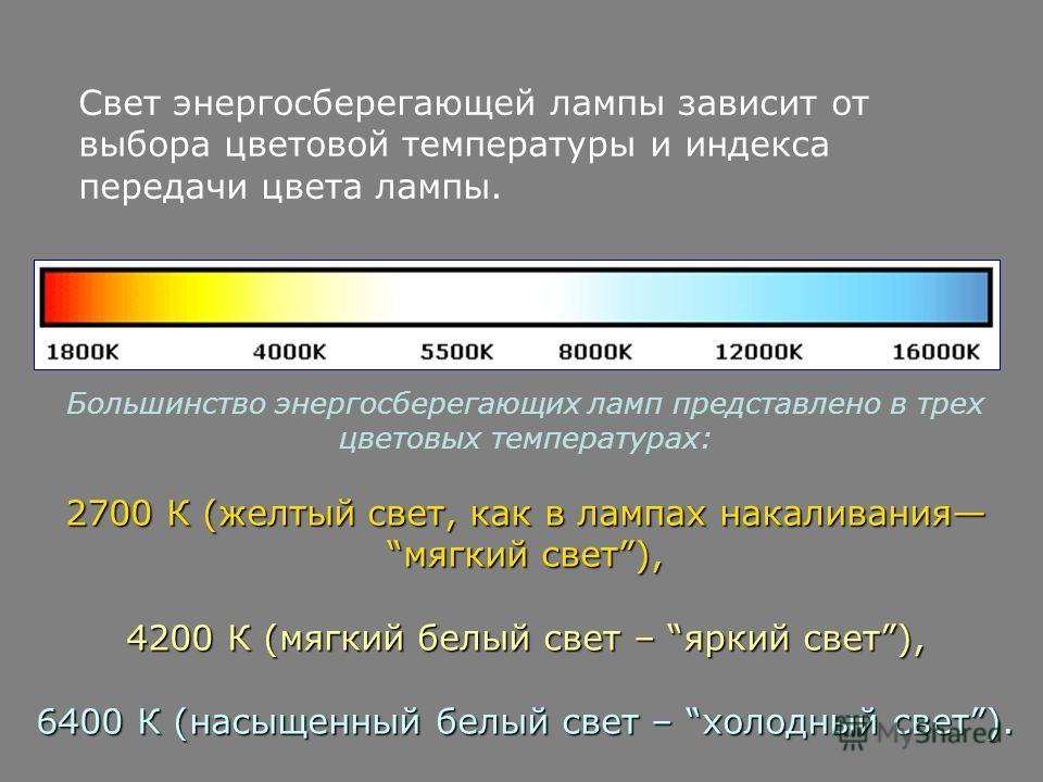 Свет энергосберегающей лампы зависит от выбора цветовой температуры и индекса передачи цвета лампы. Большинство энергосберегающих ламп представлено в трех цветовых температурах: 2700 К (желтый свет, как в лампах накаливания мягкий свет), 4200 К (мягк