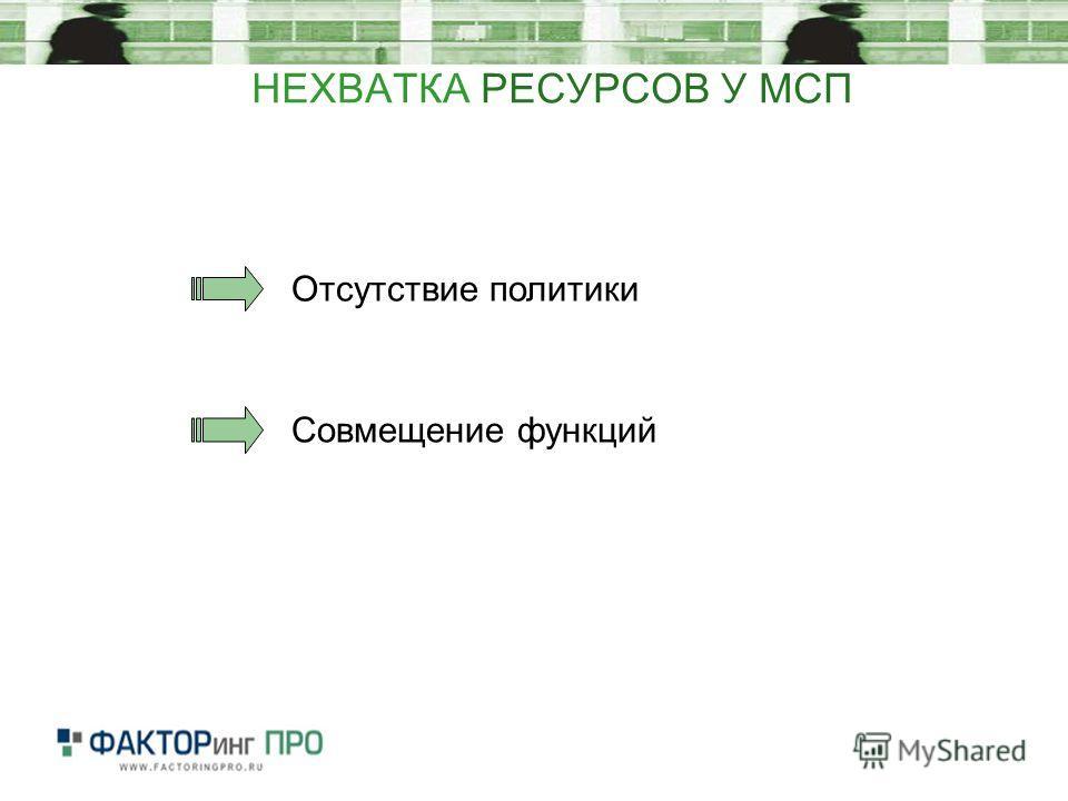 Отсутствие политики Совмещение функций НЕХВАТКА РЕСУРСОВ У МСП