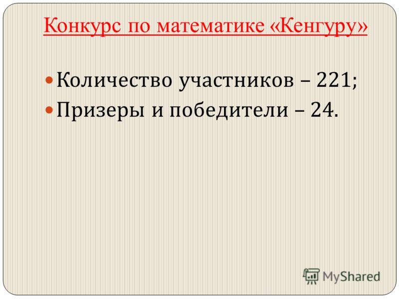Конкурс по математике «Кенгуру» Количество участников – 221; Призеры и победители – 24.