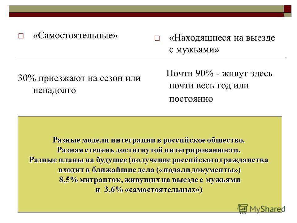 «Самостоятельные» 30% приезжают на сезон или ненадолго «Находящиеся на выезде с мужьями» Почти 90% - живут здесь почти весь год или постоянно Разные модели интеграции в российское общество. Разная степень достигнутой интегрированности. Разные планы н