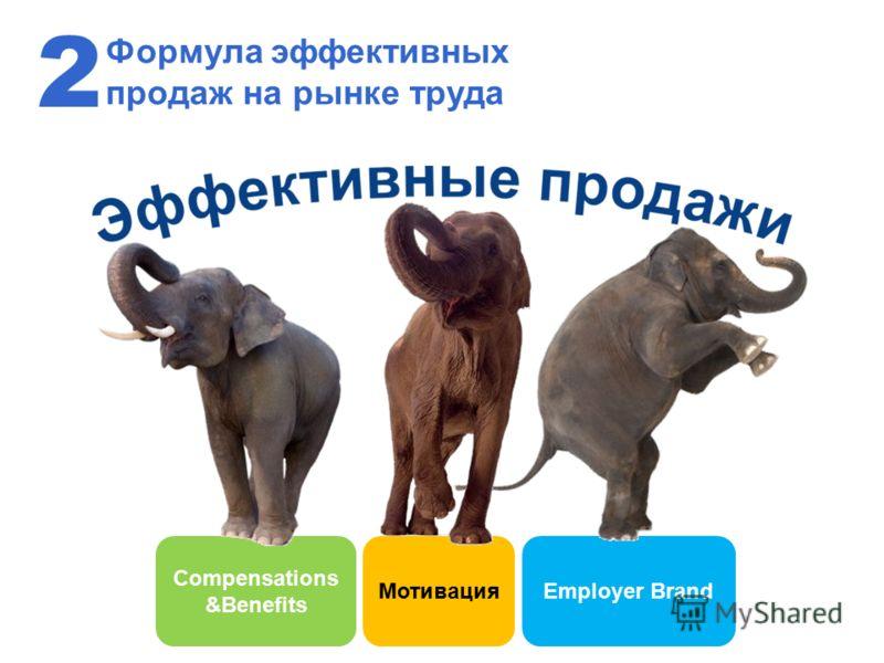 Формула эффективных продаж на рынке труда 2 Employer BrandМотивация Compensations &Benefits