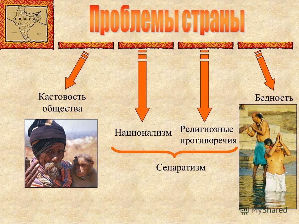 Кастовость общества Национализм Религиозные противоречия Бедность Сепаратизм
