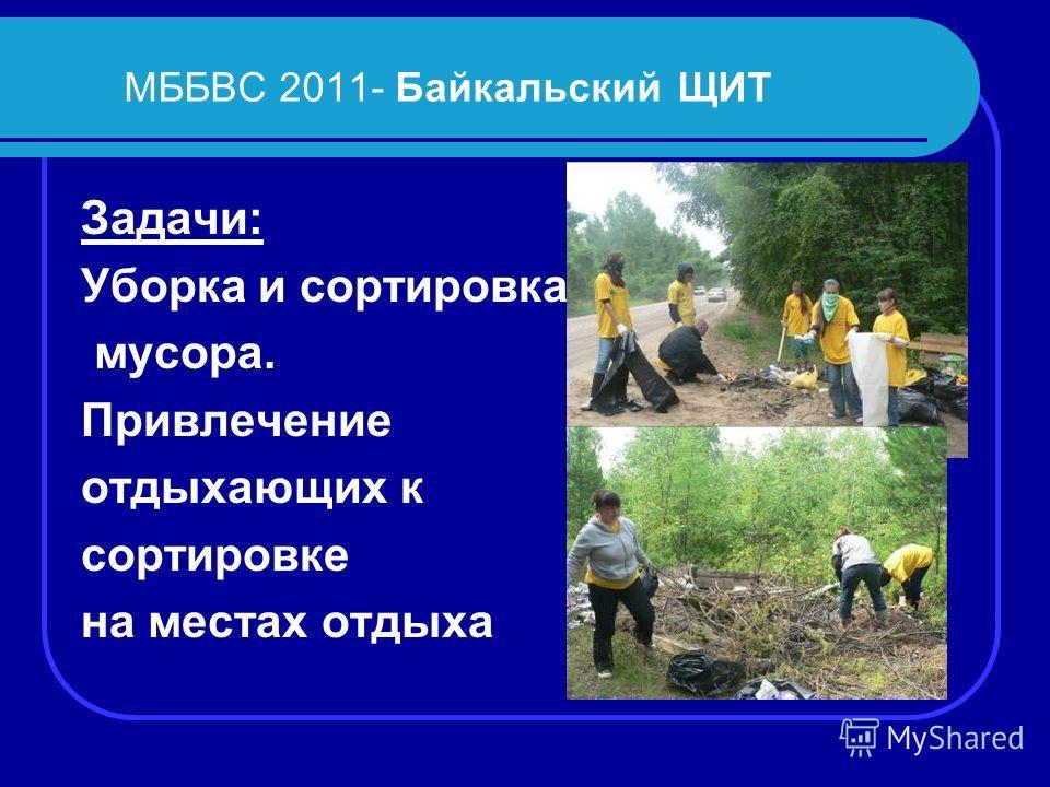 МББВС 2011- Байкальский ЩИТ Задачи: Уборка и сортировка мусора. Привлечение отдыхающих к сортировке на местах отдыха