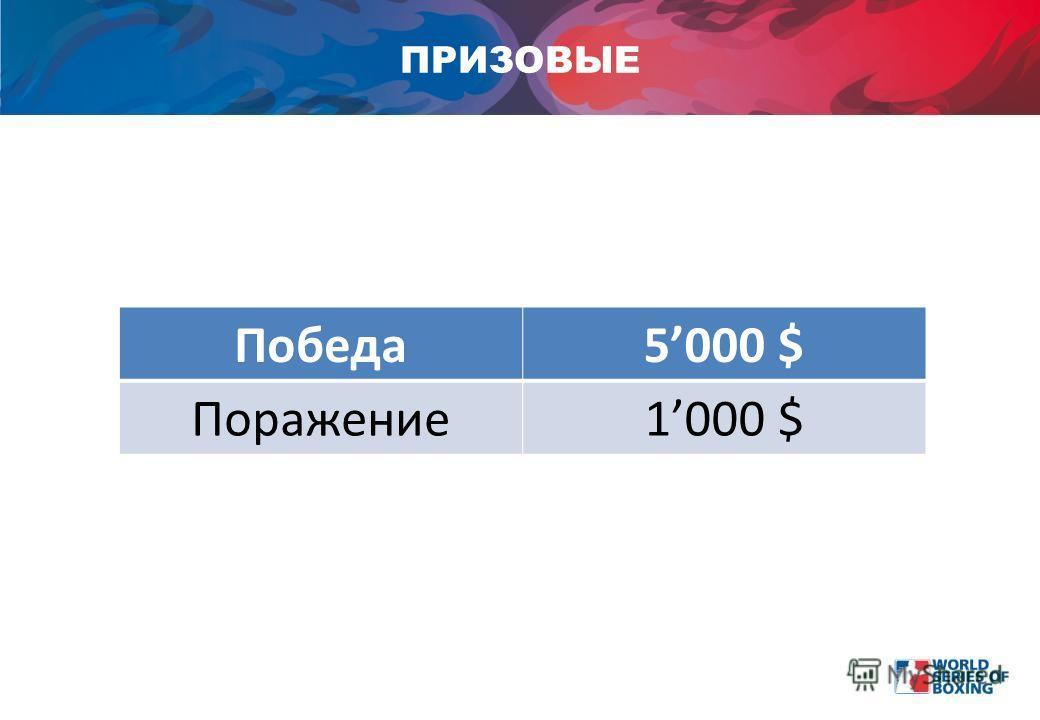 ПРИЗОВЫЕ Победа5000 $ Поражение1000 $