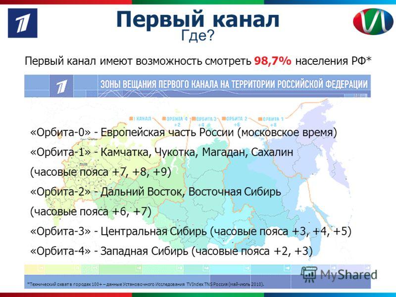 Первый канал Первый канал имеют возможность смотреть 98,7% населения РФ* КУЛЬТУРА РАЗВЛЕЧЕНИЯ НОВОСТИ «Орбита-0» - Европейская часть России (московское время) «Орбита-1» - Камчатка, Чукотка, Магадан, Сахалин (часовые пояса +7, +8, +9) «Орбита-2» - Да