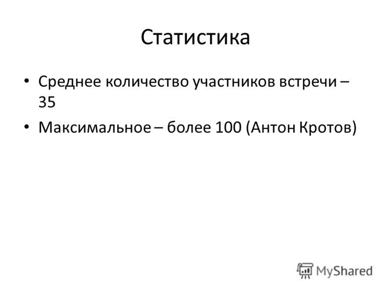 Статистика Среднее количество участников встречи – 35 Максимальное – более 100 (Антон Кротов)