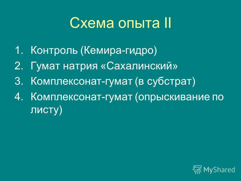 Схема опыта II 1.Контроль (Кемира-гидро) 2.Гумат натрия «Сахалинский» 3.Комплексонат-гумат (в субстрат) 4.Комплексонат-гумат (опрыскивание по листу)