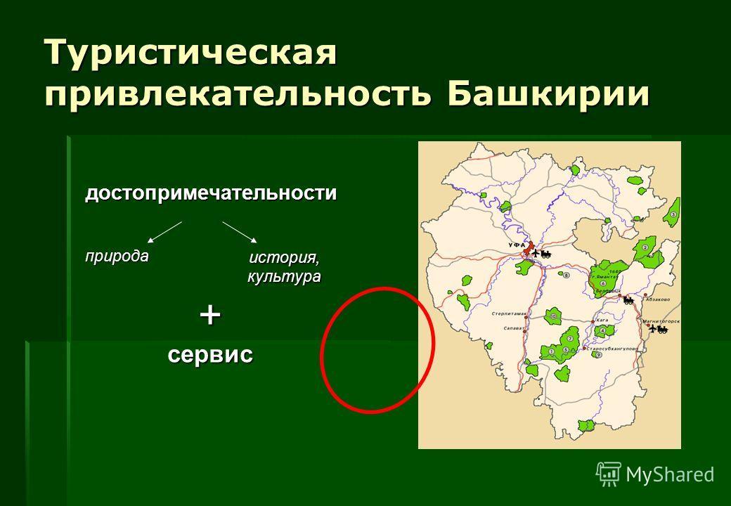 Туристическая привлекательность Башкирии достопримечательности природа история,культура +сервис