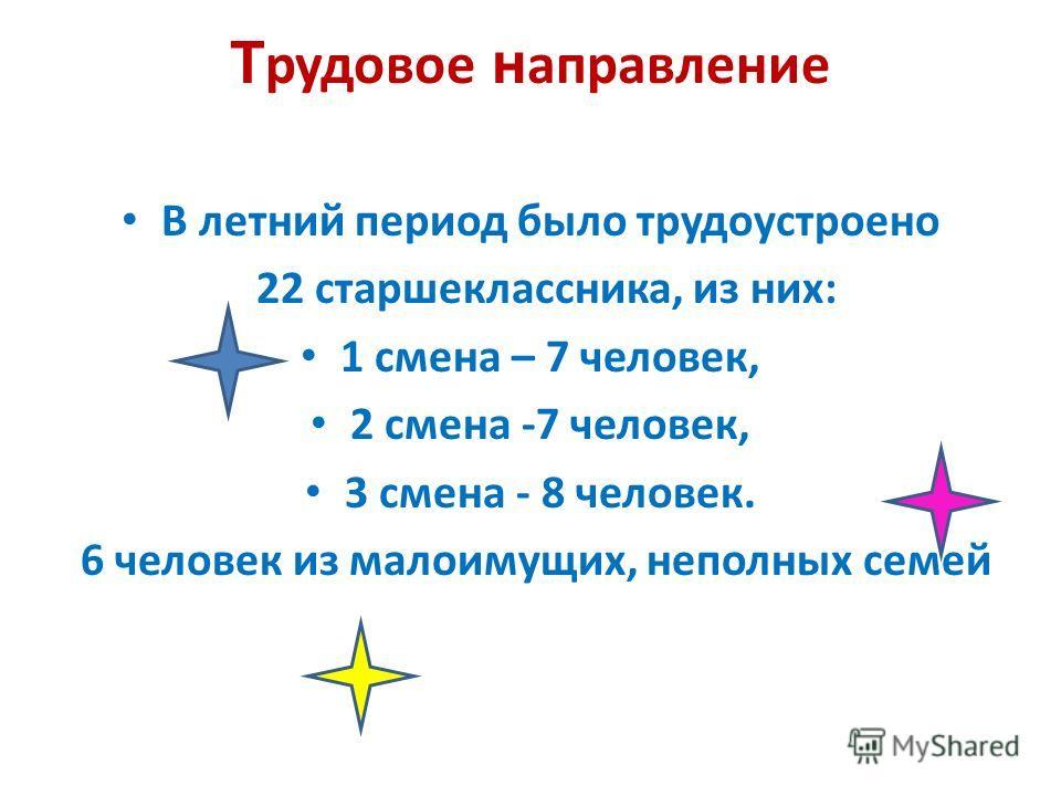 Т рудовое н аправление В летний период было трудоустроено 22 старшеклассника, из них: 1 смена – 7 человек, 2 смена -7 человек, 3 смена - 8 человек. 6 человек из малоимущих, неполных семей