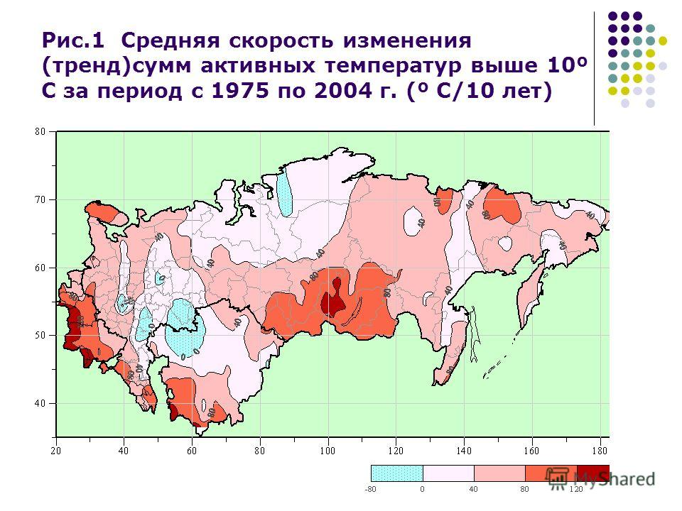 Рис.1 Средняя скорость изменения (тренд)сумм активных температур выше 10º С за период с 1975 по 2004 г. (º С/10 лет)