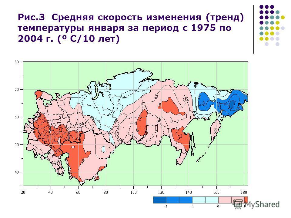 Рис.3 Средняя скорость изменения (тренд) температуры января за период с 1975 по 2004 г. (º С/10 лет)