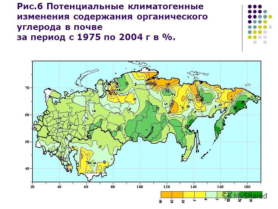 Рис.6 Потенциальные климатогенные изменения содержания органического углерода в почве за период с 1975 по 2004 г в %.