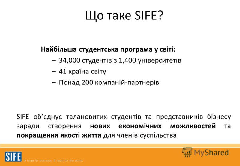 Що таке SIFE? Найбільша студентська програма у світі: –34,000 студентів з 1,400 університетів –41 країна світу –Понад 200 компаній-партнерів SIFE обєднує талановитих студентів та представників бізнесу заради створення нових економічних можливостей та