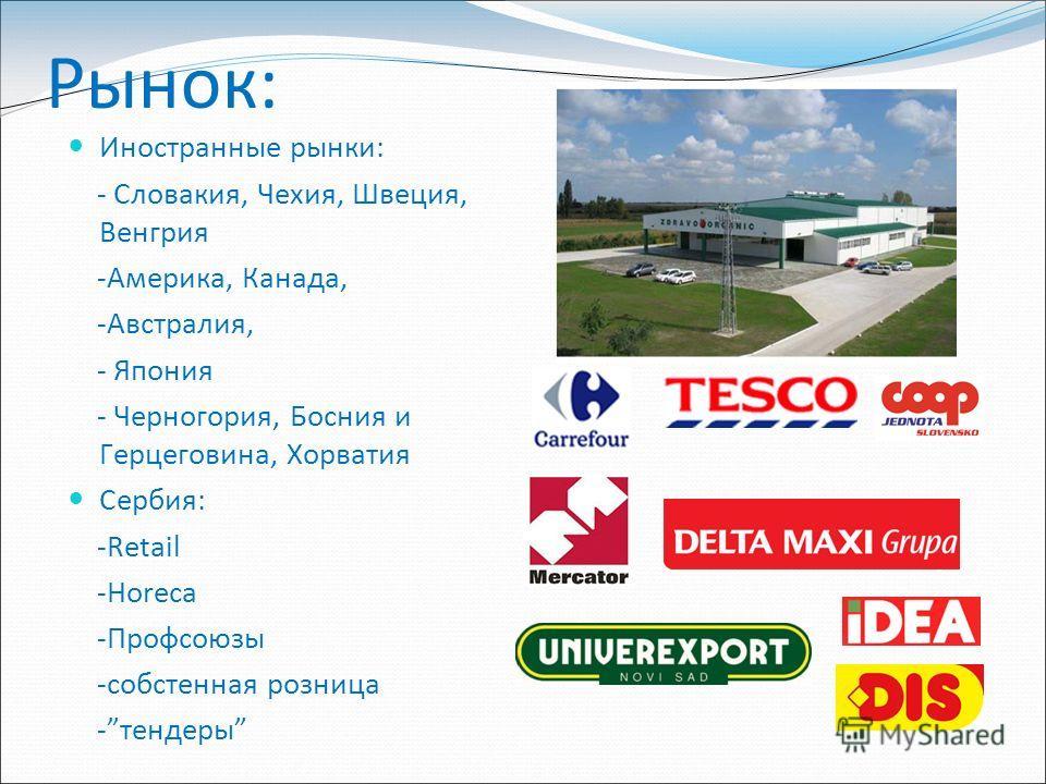 Рынок: Иностранные рынки: - Словакия, Чехия, Швеция, Венгрия -Америка, Канада, -Австралия, - Япония - Черногория, Босния и Герцеговина, Хорватия Сербия: -Retail -Horeca -Профсоюзы -собстенная розница -тендеры