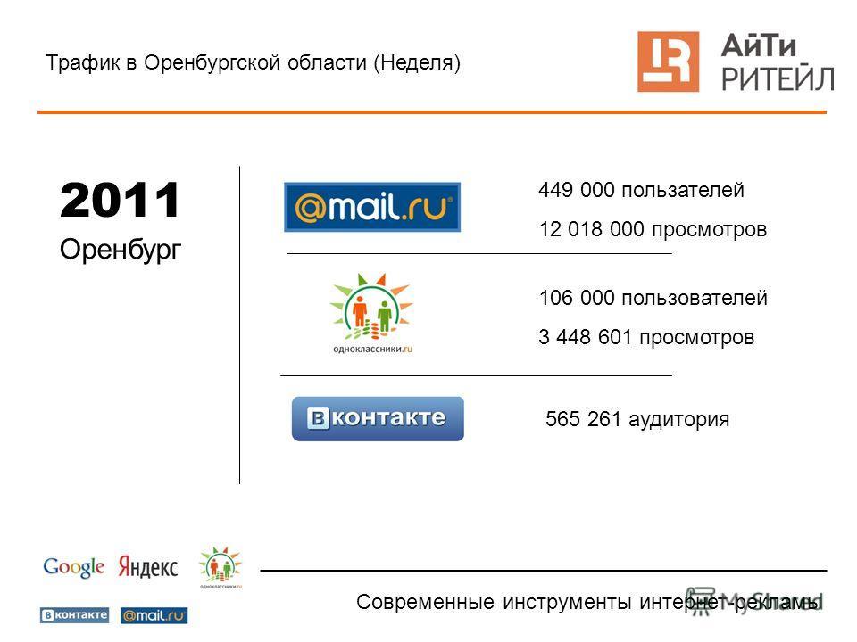 Современные инструменты интернет-рекламы 2011 Оренбург 449 000 пользателей 12 018 000 просмотров 106 000 пользователей 3 448 601 просмотров 565 261 аудитория Трафик в Оренбургской области (Неделя)