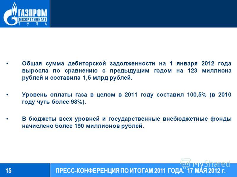 Общая сумма дебиторской задолженности на 1 января 2012 года выросла по сравнению с предыдущим годом на 123 миллиона рублей и составила 1,5 млрд рублей. Уровень оплаты газа в целом в 2011 году составил 100,5% (в 2010 году чуть более 98%). В бюджеты вс