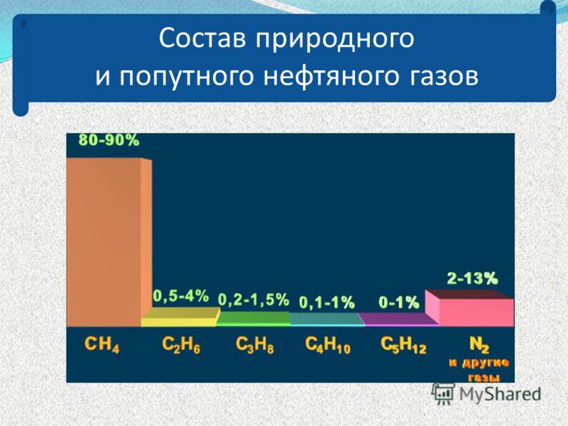 Состав природного и попутного нефтяного газов