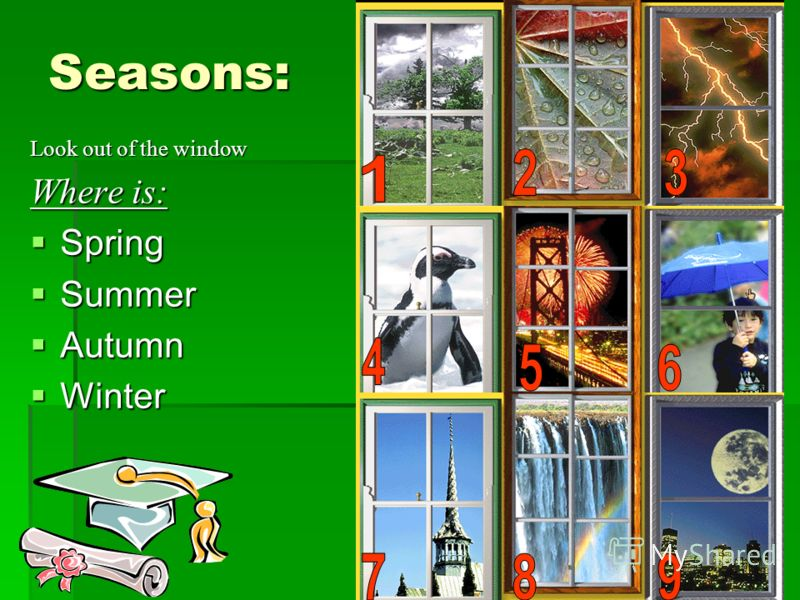 Seasons: Look out of the window Where is: Spring Spring Summer Summer Autumn Autumn Winter Winter