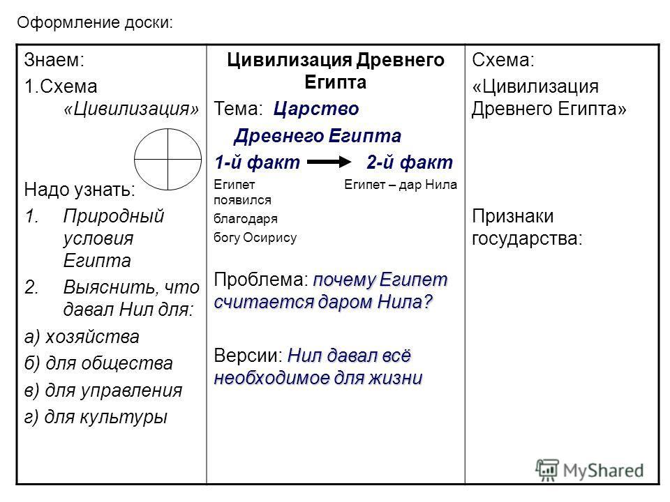 Схема «Цивилизация» Надо