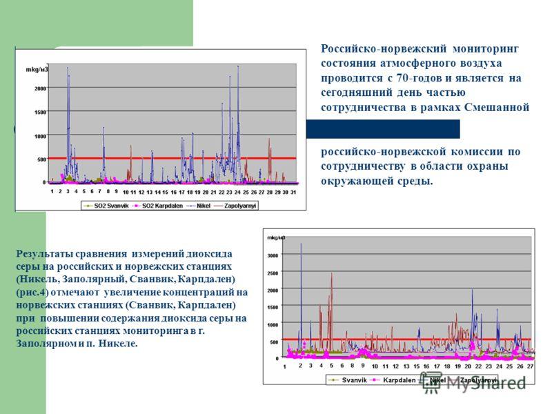 Российско-норвежский мониторинг состояния атмосферного воздуха проводится с 70-годов и является на сегодняшний день частью сотрудничества в рамках Смешанной российско-норвежской комиссии по сотрудничеству в области охраны окружающей среды. Результаты