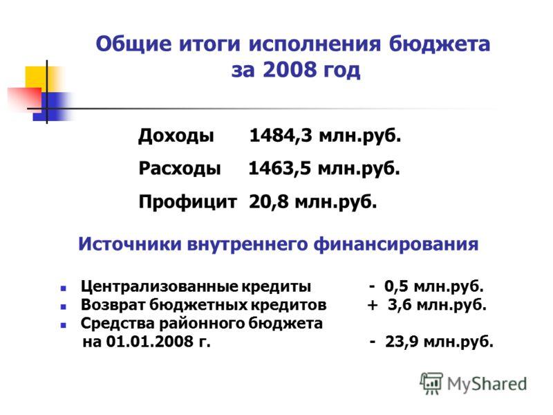 Общие итоги исполнения бюджета за 2008 год Источники внутреннего финансирования Централизованные кредиты - 0,5 млн.руб. Возврат бюджетных кредитов + 3,6 млн.руб. Средства районного бюджета на 01.01.2008 г. - 23,9 млн.руб. Доходы 1484,3 млн.руб. Расхо