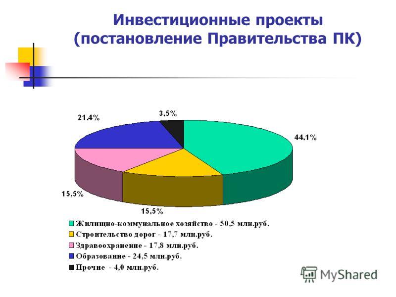 Инвестиционные проекты (постановление Правительства ПК)