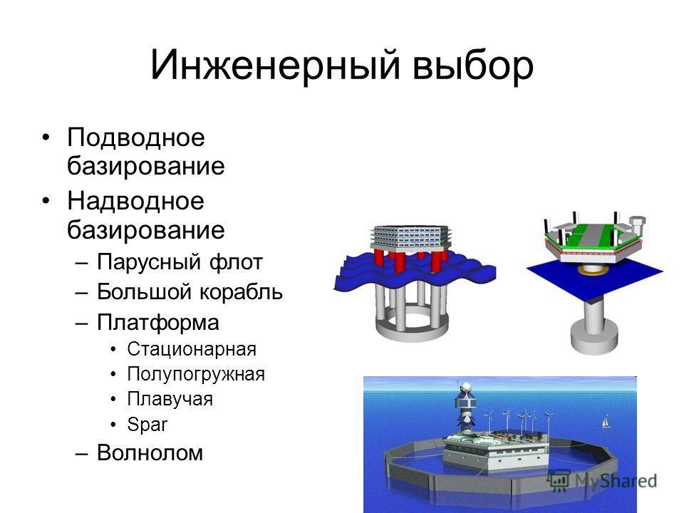 Инженерный выбор Подводное базирование Надводное базирование –Парусный флот –Большой корабль –Платформа Стационарная Полупогружная Плавучая Spar –Волнолом