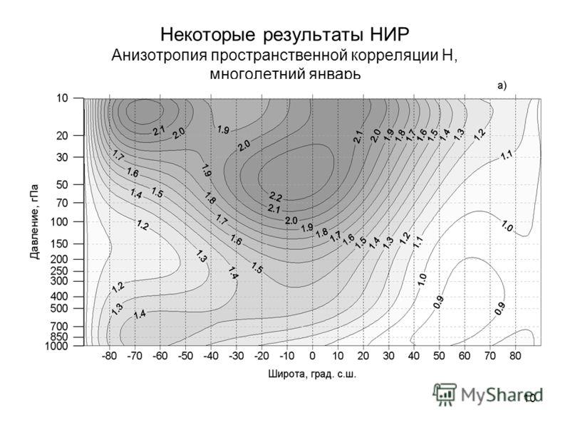 10 Некоторые результаты НИР Анизотропия пространственной корреляции H, многолетний январь