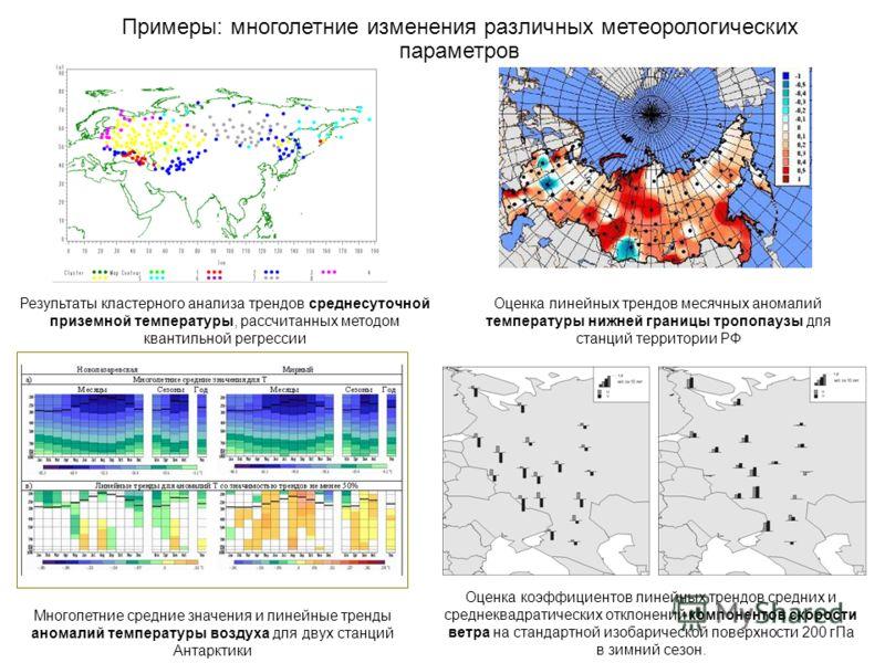 13 Результаты кластерного анализа трендов среднесуточной приземной температуры, рассчитанных методом квантильной регрессии Оценка линейных трендов месячных аномалий температуры нижней границы тропопаузы для станций территории РФ Многолетние средние з