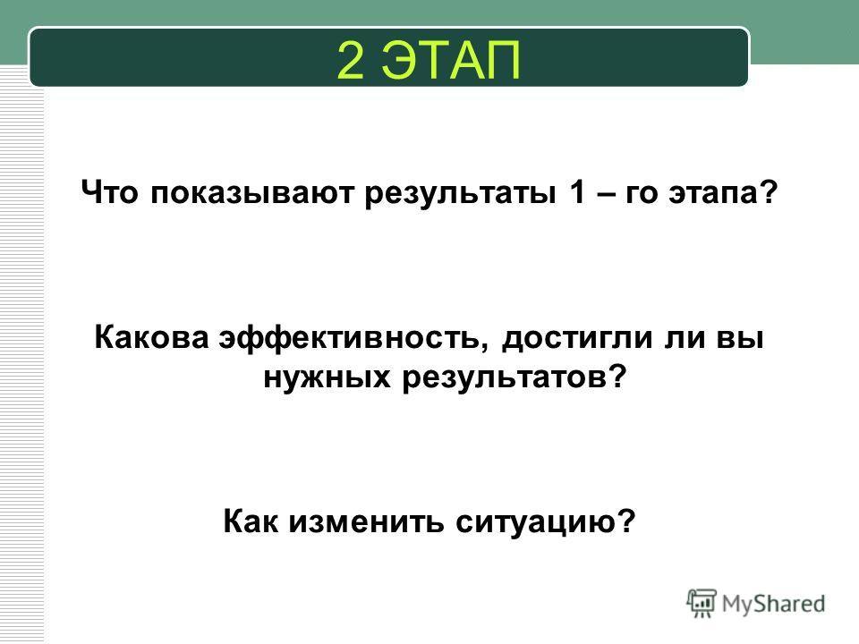 2 ЭТАП Что показывают результаты 1 – го этапа? Какова эффективность, достигли ли вы нужных результатов? Как изменить ситуацию?