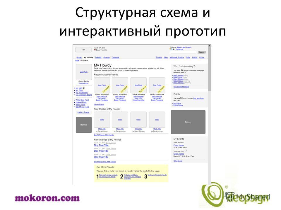 Структурная схема и интерактивный прототип