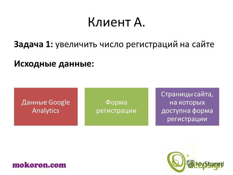 Клиент А. Задача 1: увеличить число регистраций на сайте Исходные данные: Данные Google Analytics Форма регистрации Страницы сайта, на которых доступна форма регистрации