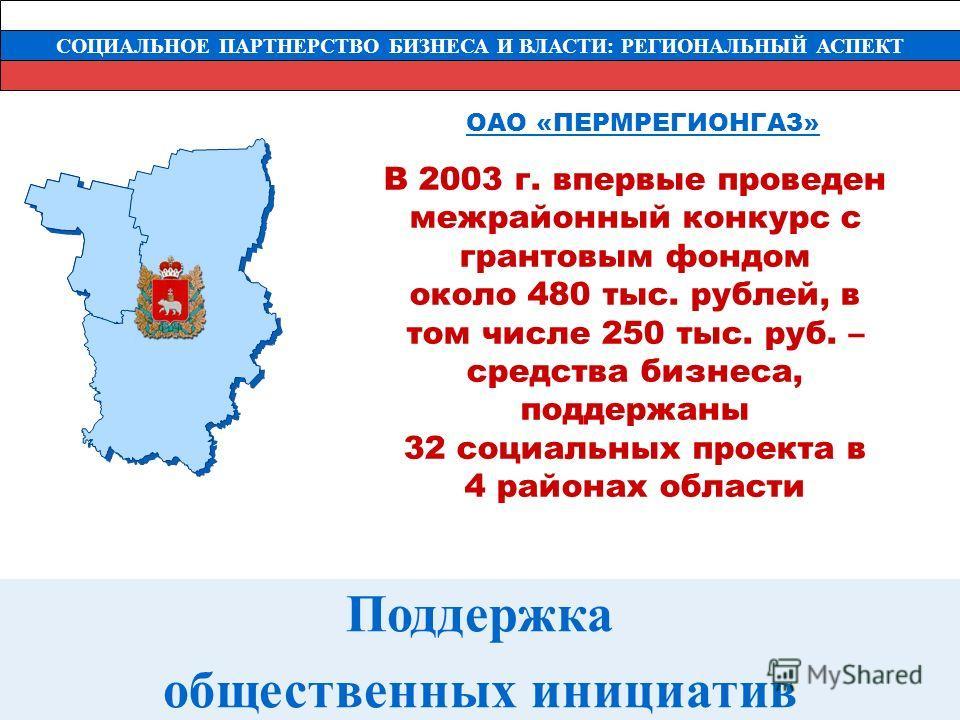 СОЦИАЛЬНОЕ ПАРТНЕРСТВО БИЗНЕСА И ВЛАСТИ: РЕГИОНАЛЬНЫЙ АСПЕКТ В 2003 г. впервые проведен межрайонный конкурс с грантовым фондом около 480 тыс. рублей, в том числе 250 тыс. руб. – средства бизнеса, поддержаны 32 социальных проекта в 4 районах области О