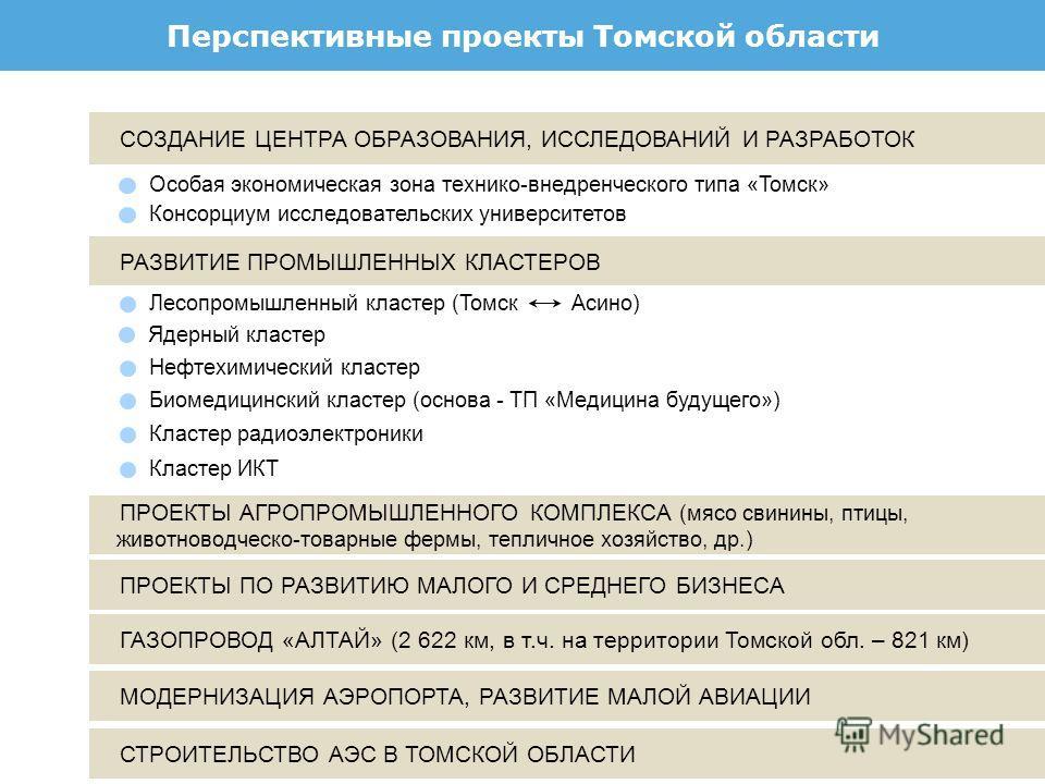 2 3 СОЗДАНИЕ ЦЕНТРА ОБРАЗОВАНИЯ, ИССЛЕДОВАНИЙ И РАЗРАБОТОК Особая экономическая зона технико-внедренческого типа «Томск» Консорциум исследовательских университетов МОДЕРНИЗАЦИЯ АЭРОПОРТА, РАЗВИТИЕ МАЛОЙ АВИАЦИИ СТРОИТЕЛЬСТВО АЭС В ТОМСКОЙ ОБЛАСТИ ПРО