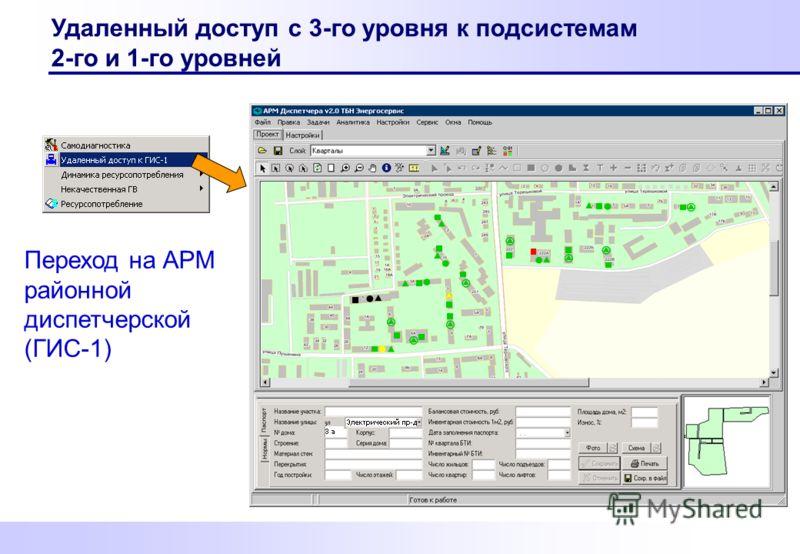 Удаленный доступ с 3-го уровня к подсистемам 2-го и 1-го уровней Переход на АРМ районной диспетчерской (ГИС-1)