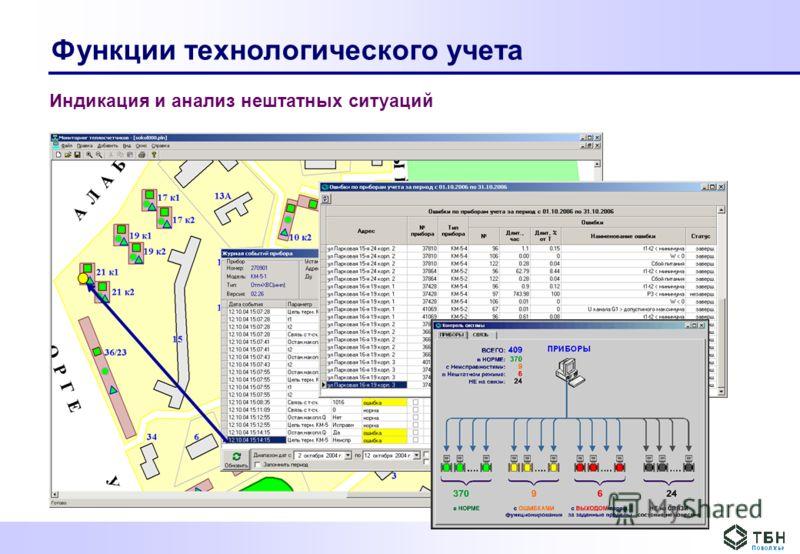 Функции технологического учета Индикация и анализ нештатных ситуаций