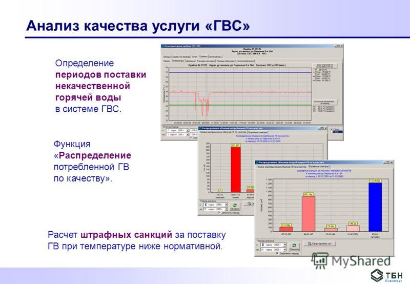 Анализ качества услуги «ГВС» Определение периодов поставки некачественной горячей воды в системе ГВС. Расчет штрафных санкций за поставку ГВ при температуре ниже нормативной. Функция «Распределение потребленной ГВ по качеству».