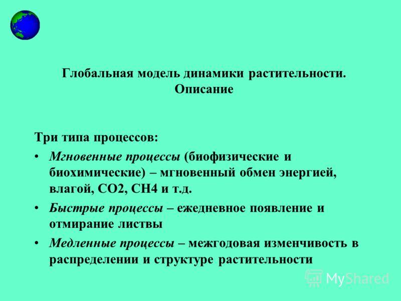 Глобальная модель динамики растительности. Описание Три типа процессов: Мгновенные процессы (биофизические и биохимические) – мгновенный обмен энергией, влагой, СО2, СН4 и т.д. Быстрые процессы – ежедневное появление и отмирание листвы Медленные проц
