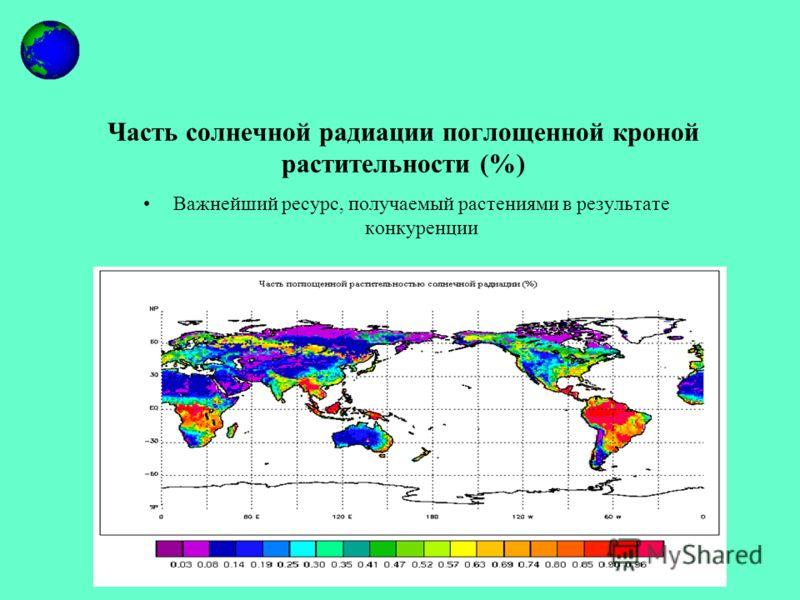 Часть солнечной радиации поглощенной кроной растительности (%) Важнейший ресурс, получаемый растениями в результате конкуренции