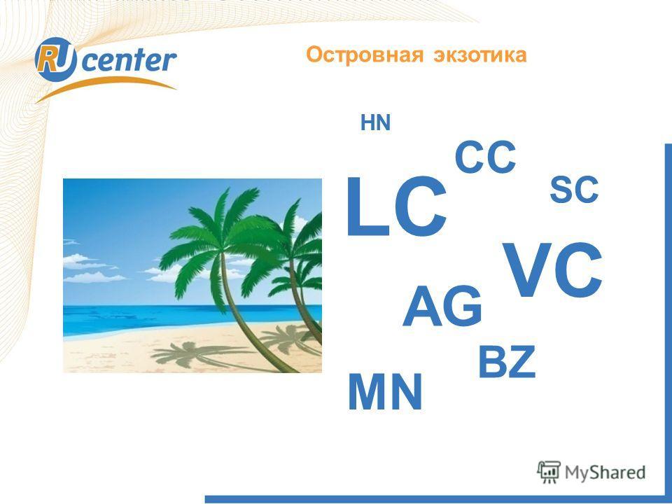Как работает домен TEL? Островная экзотика CC AG LC BZ VC MN HN SC