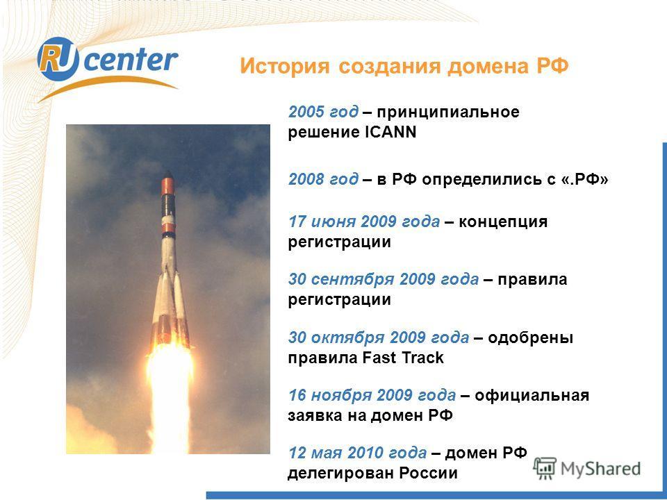 2005 год – принципиальное решение ICANN 2008 год – в РФ определились с «.РФ» 16 ноября 2009 года – официальная заявка на домен РФ 17 июня 2009 года – концепция регистрации 30 сентября 2009 года – правила регистрации История создания домена РФ 30 октя